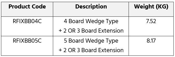 BB Wedge Product Table